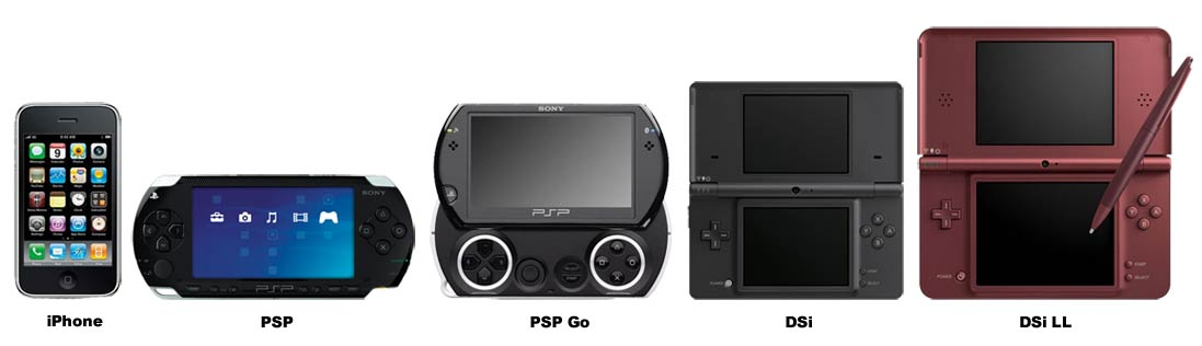 Comparison of Current Gen Handheld Sizes
