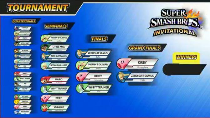 Smash Bro Final Winner